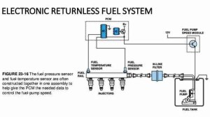 P0627 – Fuel pump control circuit open – TroubleCodes