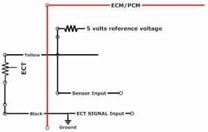 P0118 – Engine coolant temperature (ECT) sensor high