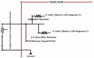 P0118 – Engine coolant temperature (ECT) sensor high input – TroubleCodes