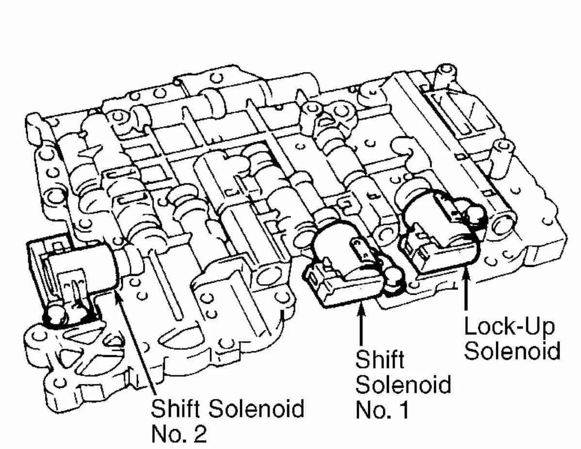 Subaru Automatic Transmission Diagram