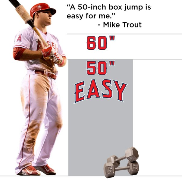 Mike Trout says 50 inch box jumps are easy for him