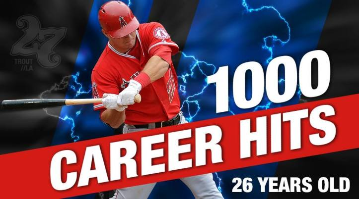 Mike Trout, 1,000 career hits by his 26th birthday