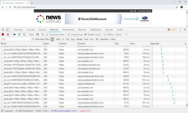 news.com.au network without pi-hole