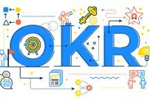 OKR-definition