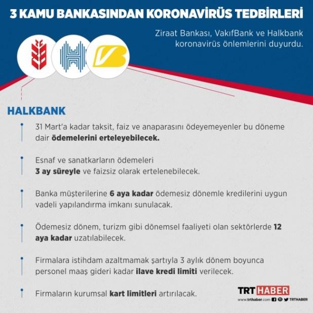 Ä°nfografik: TRT Haber/Hafize Yurt