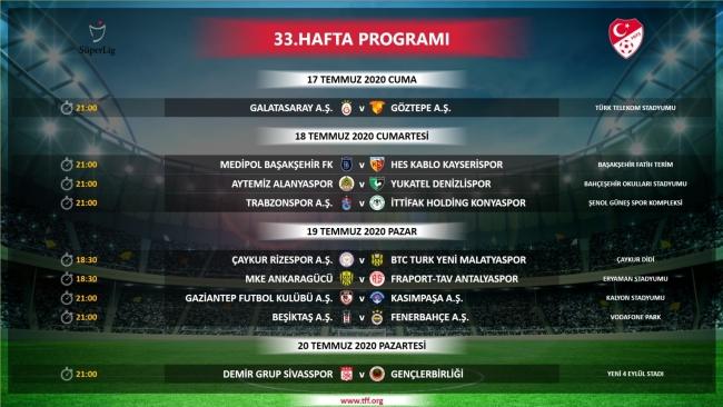 Eb2 GdCX0AAVYez - Beşiktaş - Fenerbahçe Derbisinin Tarihi Belli Oldu