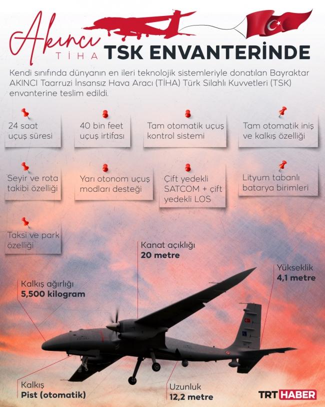 Grafik: TRT Haber - Hafize Yurt