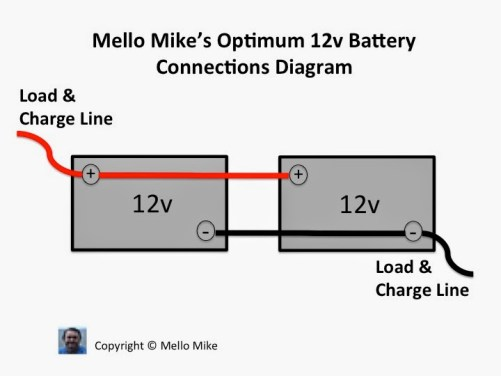 12 volt battery connection diagram - Truck Camper Adventure