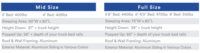 Dimensions of mid-size and full-size campers.