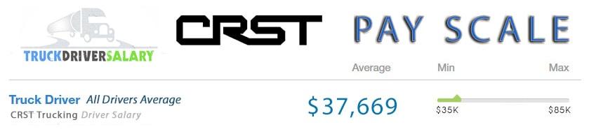 CRST Pay