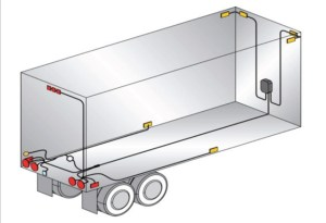 Two Things You Should Know About Trailer Lighting and