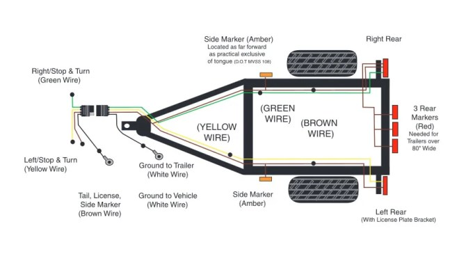 trailer wiring diagram  wiring diagrams for trailers