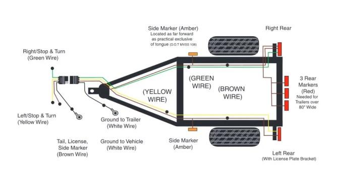 4 flat trailer wiring diagram ground  schematic wiring