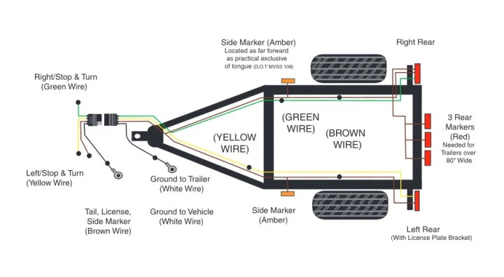 trailer Trailer Lighting Wiring Diagram on