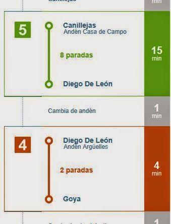 Citymapper resultados