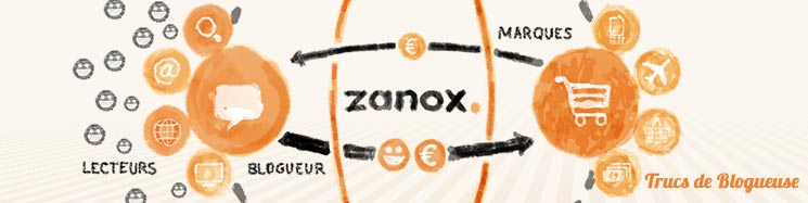 trucs-de-blogueuse-affiliation-zanox