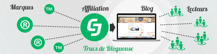 L'affiliation avec CJ Affiliate (Commission Junction)