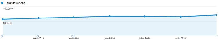 trucs-de-blogueuse---bilan-septembre-2014-3