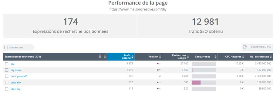 trucs-de-blogueuse-yooda-insight-9-expression_positionnee_sur_une_page