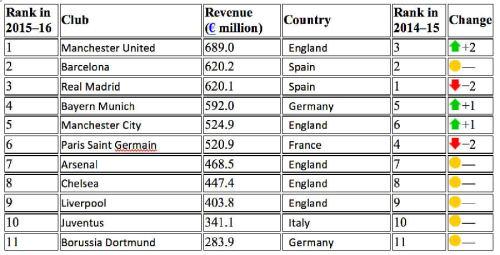 Deliottes rich list 1-11 2014-15