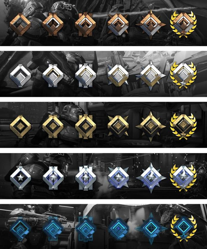 Halo 5 Ranked Skill Tiers Matchmaking Breakdown