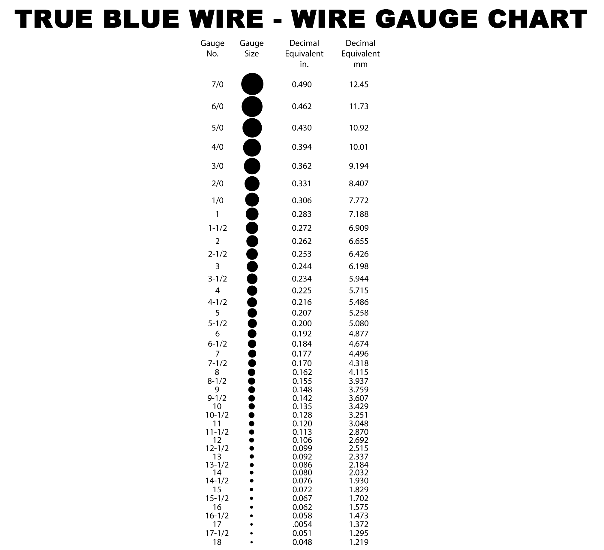 Wire Diagram 50 Amp Cord