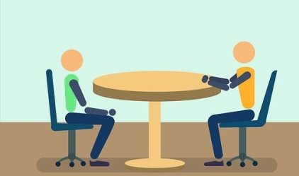 Step 3 of the Interview Preparation - Practice Trough Mock Interviews