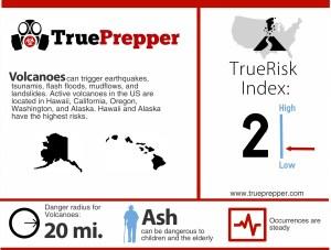 Volcano Infographic