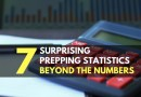 7 Surprising Prepping Statistics: Beyond the Numbers