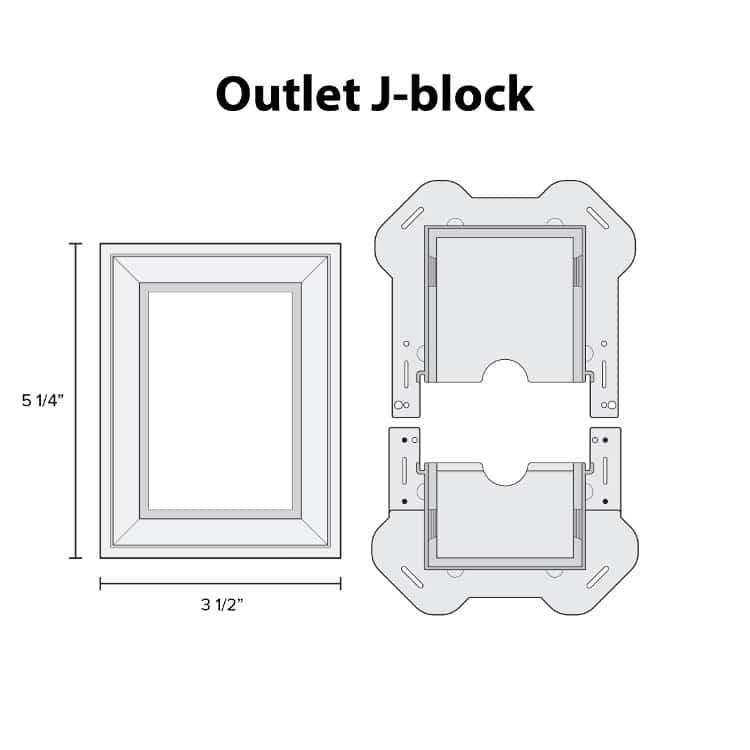 Outlet J Block