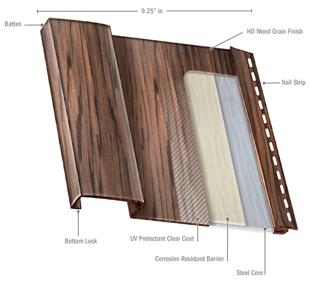 TruLog Board & Batten Cross Section