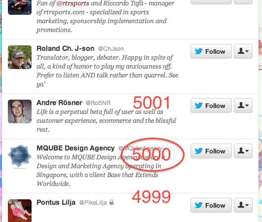 Min 5000:e follower är…