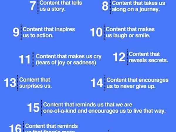 Så skapade vi en strategi för Content Marketing