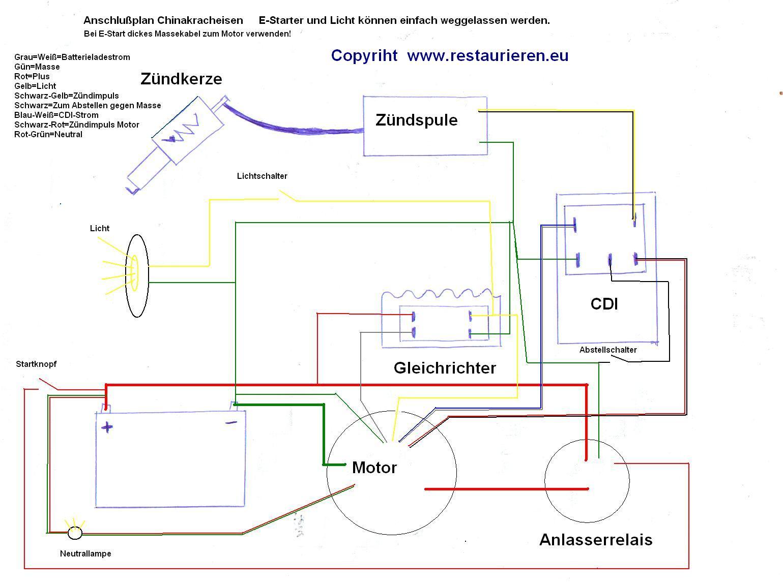Best Lifan 125 Wiring Diagram Gallery - Wiring Diagram Ideas ...