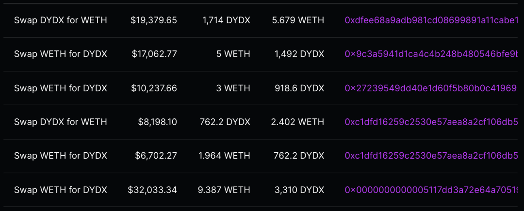 dYdX first day of trading, Sep 2021