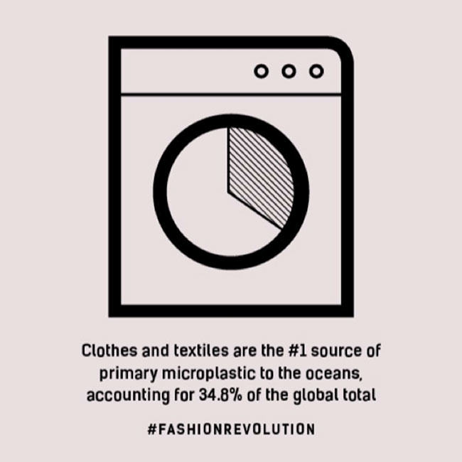 microfibre pollution comes from synthetic clothing