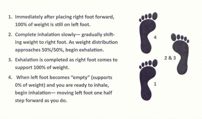 Kinhin Footsteps - diagram 2