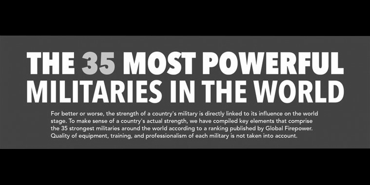 Most Powerful Militaries In The World - Most powerful countries of the world 2014