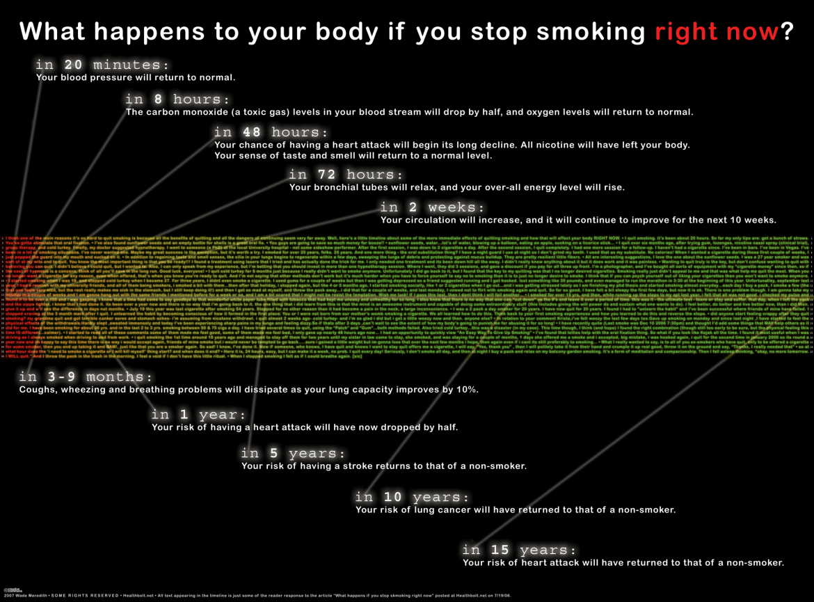 quit_smoking_truths