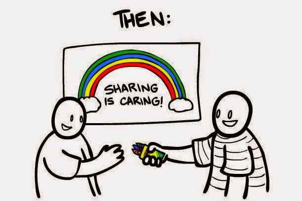 Sharing_Used_To_Be