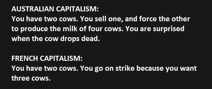 australian_capitalism