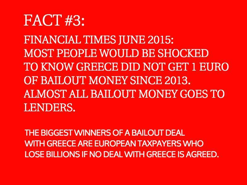 THE FACTS ABOUT GREECE 3