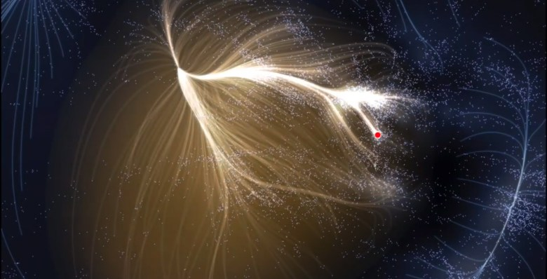 Laniakea-Supercluster