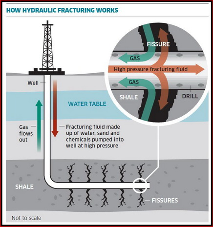 fracking-how-it-works
