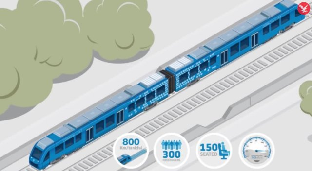 germany-reveils-hydrogen-powered-train-that-only-emits-steam
