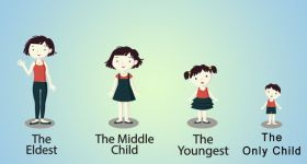 This Is How the Order of Your Birth Shapes Your Personality