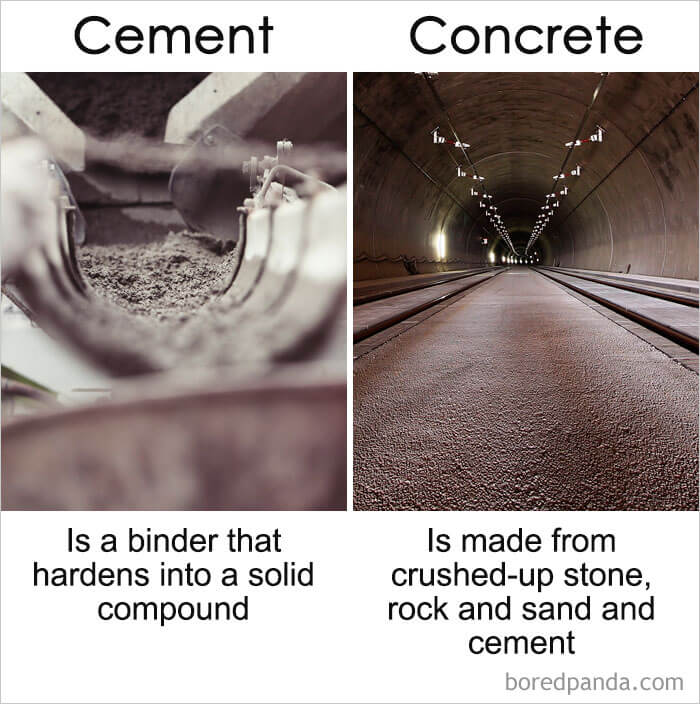 11. Cement vs Concrete