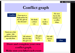 Text Graphs