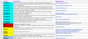 Web Learning