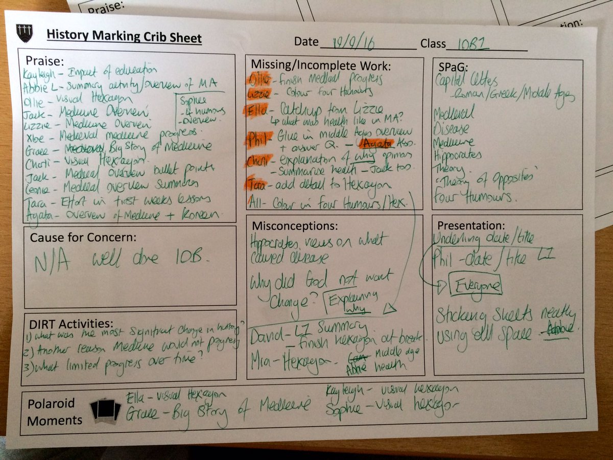 Marking Crib Sheet Try This Teaching
